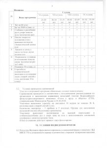 polozhenie-gto-sredi-vzroslogo-naseleniya-3